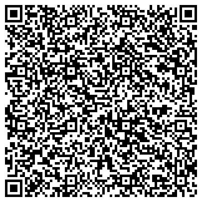 QR-код с контактной информацией организации ЗАО Межрегиональная Жилищная Корпорация