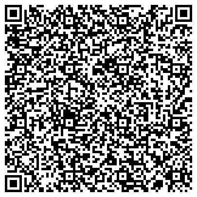 QR-код с контактной информацией организации НИЖЕГОРОДСКИЙ ГОСУДАРСТВЕННЫЙ УНИВЕРСИТЕТ ИМ. Н.И. ЛОБАЧЕВСКОГО