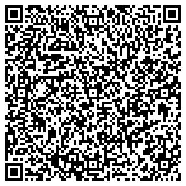 QR-код с контактной информацией организации Отдел по вопросам потребительского рынка и услуг