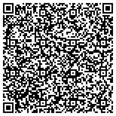 QR-код с контактной информацией организации Сектор по вопросам экономики, финансов, управления имуществом