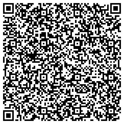 QR-код с контактной информацией организации ЗЕЛЕНОГРАДСКИЙ МЕДИЦИНСКИЙ ЦЕНТР - 1