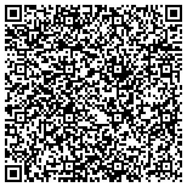 QR-код с контактной информацией организации ЦЕНТР МОЛЕКУЛЯРНОЙ ГЕНЕТИКИ