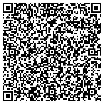 QR-код с контактной информацией организации ИНСТИТУТ РЕВМАТОЛОГИИ РАМН