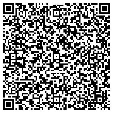 QR-код с контактной информацией организации Продукты, магазин, ИП Лукьянов Д.С.