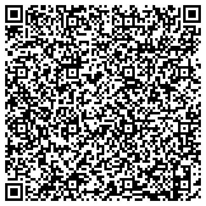QR-код с контактной информацией организации ООО Внедренческий центр ИнфоСофт