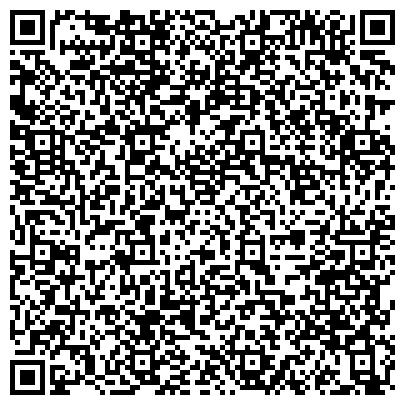 QR-код с контактной информацией организации ЗАО СКБ Контур