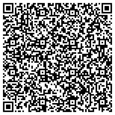 QR-код с контактной информацией организации ГОРОДСКАЯ КЛИНИЧЕСКАЯ БОЛЬНИЦА № 7