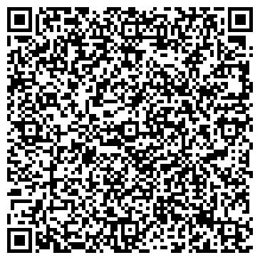 QR-код с контактной информацией организации iReanimator