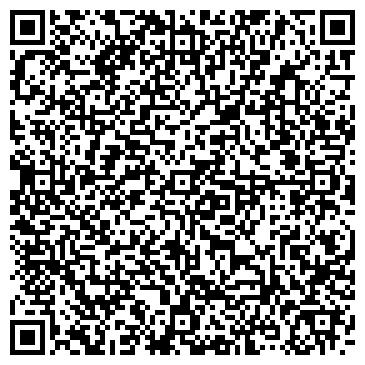 QR-код с контактной информацией организации ИП Жуков А.Н.