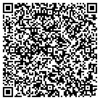 QR-код с контактной информацией организации ЕВРОМЕТ БАНК АКБ