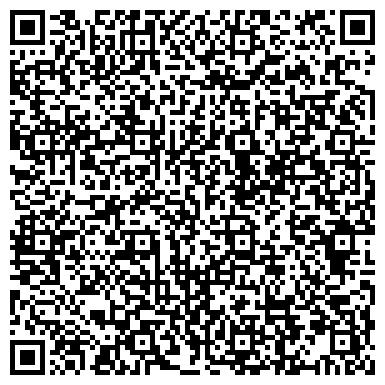 QR-код с контактной информацией организации Кафедра «Метрология и системы качества» ПГУ