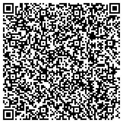 QR-код с контактной информацией организации Инспекция Федеральной налоговой службы по Октябрьскому району г. Пензы
