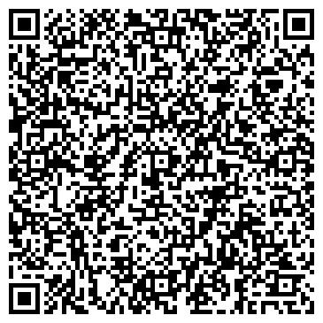 QR-код с контактной информацией организации СТОЛИЧНОЕ КРЕДИТНОЕ ТОВАРИЩЕСТВО БАНК
