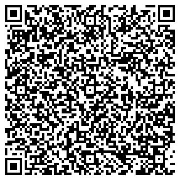 QR-код с контактной информацией организации ЭКСПРЕСС-КРЕДИТ БАНК АКБ
