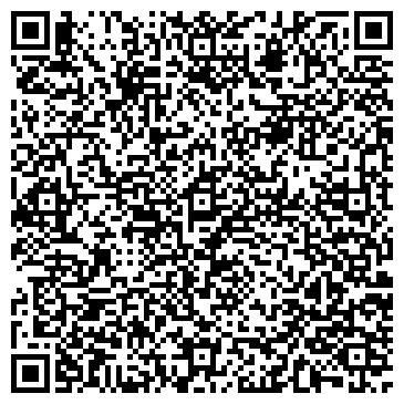 QR-код с контактной информацией организации ЕИРЦ Южный АО