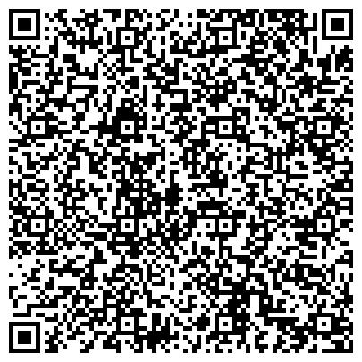QR-код с контактной информацией организации НИИ СКОРОЙ ПОМОЩИ ИМ. Н.В. СКЛИФОСОВСКОГО