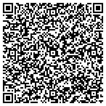 QR-код с контактной информацией организации Типография  «Перфектум»