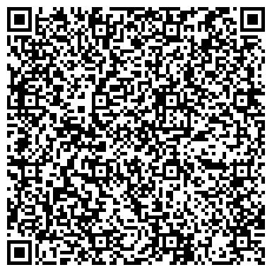 QR-код с контактной информацией организации ИП Muscle King