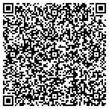 QR-код с контактной информацией организации ИРЭНА плюс, оптовый склад, ИП Кнышук Ю.П.