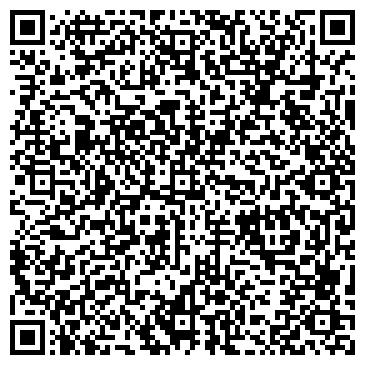 QR-код с контактной информацией организации СОБОЛЕВ, КАРЕВИК И ПАРТНЁРЫ