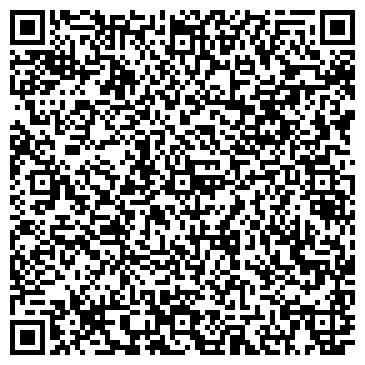 QR-код с контактной информацией организации Банкомат, Банк Москвы, ОАО, филиал в г. Архангельске