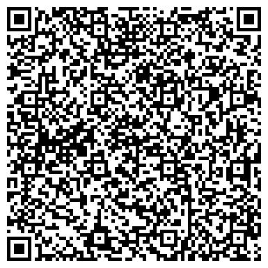 QR-код с контактной информацией организации Русское оборудование