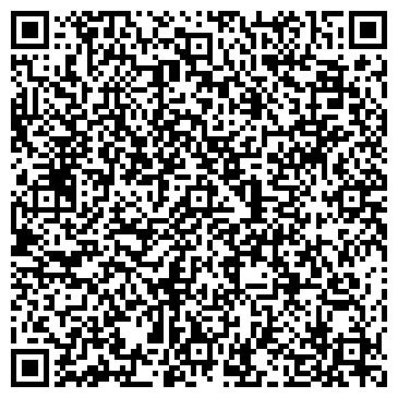 QR-код с контактной информацией организации ПРОДХИМПРОМ, ЧАСТНОЕ ПКП
