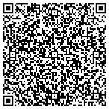 QR-код с контактной информацией организации СЕМЕНОВСКИЙ ХЛЕБОКОМБИНАТ РАЙПОТРЕБСОЮЗА