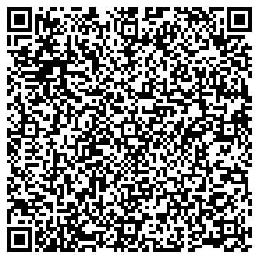 QR-код с контактной информацией организации ПРИМЭРИЯ СЕМЕНОВКА