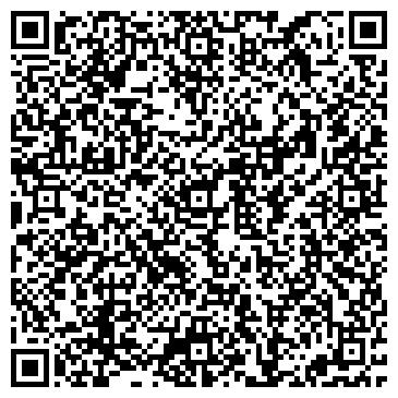 QR-код с контактной информацией организации Санаторий «Нижняя Ореанда»
