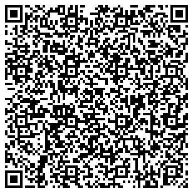 QR-код с контактной информацией организации ООО Джет5