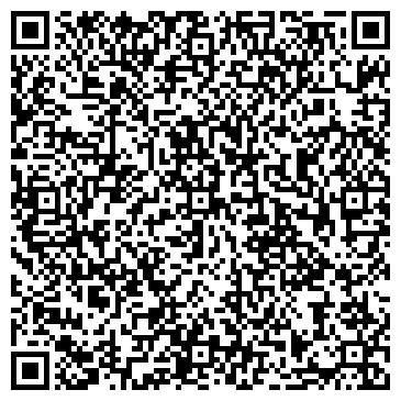 QR-код с контактной информацией организации РОДАКОВОРЕСУРСЫ, ОБЪЕДИНЕНИЕ, ГП