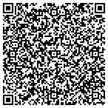 QR-код с контактной информацией организации ЯРМАРОК, РЕДАКЦИЯ ГАЗЕТЫ, ЧП