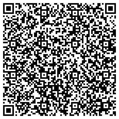 QR-код с контактной информацией организации НИИ АТОМНОГО И ЭНЕРГЕТИЧЕСКОГО НАСОСОСТРОЕНИЯ, ОАО