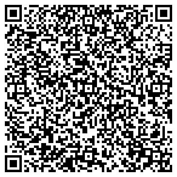 QR-код с контактной информацией организации ЭНЕРГЕТИЧЕСКОЕ ОБОРУДОВАНИЕ, ООО