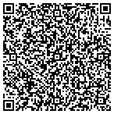 QR-код с контактной информацией организации НАСОСЭНЕРГОМАШ, СУМСКОЙ ЗАВОД, ОАО