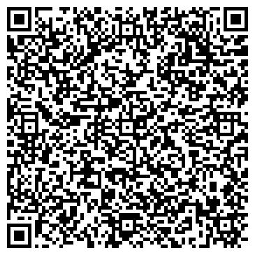 QR-код с контактной информацией организации МЕГАПОЛИС, АГЕНТСТВО НЕДВИЖИМОСТИ