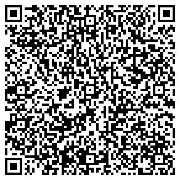 QR-код с контактной информацией организации АВИАТУР, ПОЛТАВСКОЕ ПРЕДСТАВИТЕЛЬСТВО