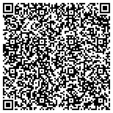 QR-код с контактной информацией организации МЕГАБАНК, ВОСТОЧНОУКРАИНСКИЙ БАНК, ПОЛТАВСКИЙ ФИЛИАЛ, ОАО