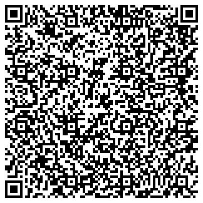 QR-код с контактной информацией организации ПОЛТАВСКИЙ ПОЛИТЕХНИЧЕСКИЙ КОЛЕДЖ НАЦИОНАЛЬНОГО УНИВЕРСИТЕТА ХПИ