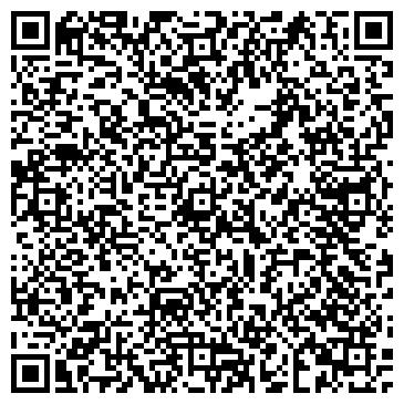 QR-код с контактной информацией организации НАУЧНАЯ БИБЛИОТЕКА КРАЕВЕДЧЕСКОГО МУЗЕЯ, ГП