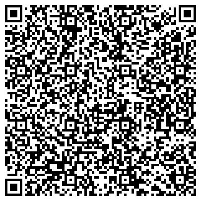 QR-код с контактной информацией организации БИБЛИОТЕКА ПОЛТАВСКОГО УНИВЕРСИТЕТА ПОТРЕБИТЕЛЬСКОЙ КООПЕРАЦИИ УКРАИНЫ
