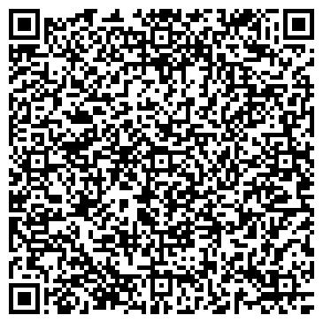 QR-код с контактной информацией организации ПОЛТАВСКИЙ ОБЛАСТНОЙ ТЕАТР КУКОЛ