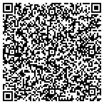 QR-код с контактной информацией организации ГОРОДСКАЯ БОЛЬНИЦА № 10