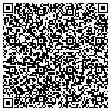 QR-код с контактной информацией организации УПРАВЛЕНИЕ ОХРАНЫ ЗДОРОВЬЯ ПОЛТАВСКОЙ ОБЛГОСАДМИНИСТРАЦИИ