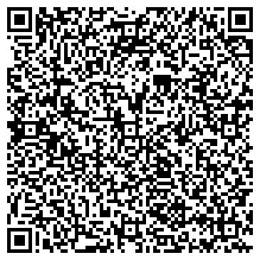 QR-код с контактной информацией организации НАУЧНО-МЕТОДИЧЕСКИЙ ЦЕНТР, ЧП