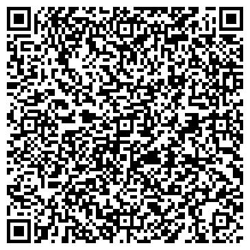 QR-код с контактной информацией организации «Полтавський вісник»