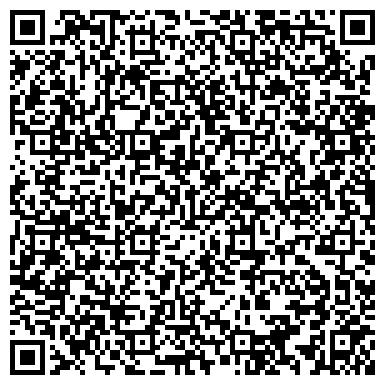 QR-код с контактной информацией организации ПРАВЭКС-БАНК, АКБ, ПОЛТАВСКАЯ ОБЛАСТНАЯ ДИРЕКЦИЯ