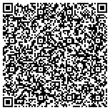 QR-код с контактной информацией организации СУМЫТУРИСТ, ДЧП ЗАО УКРПРОФТУР