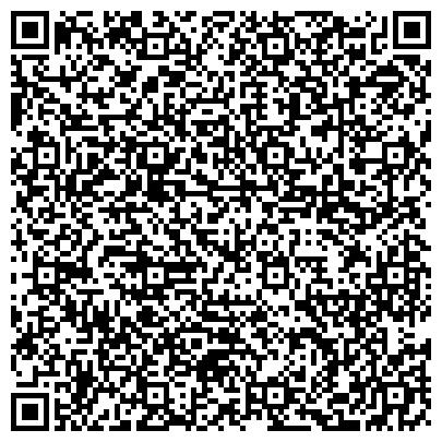 """QR-код с контактной информацией организации Частный детский сад """"Дубравушка"""""""